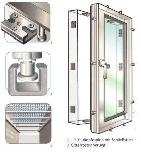Fenster Einbruchsschutz Tischler NRW